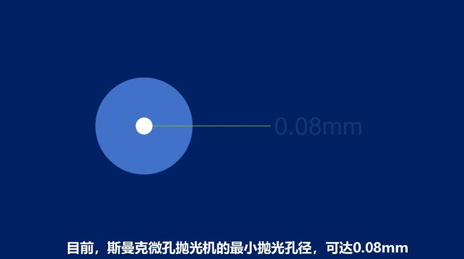 <a href='http://www.smkafm.cn' target='_blank'><u>微孔抛光机</u></a>,实时在线控制流量,喷油嘴微孔抛光